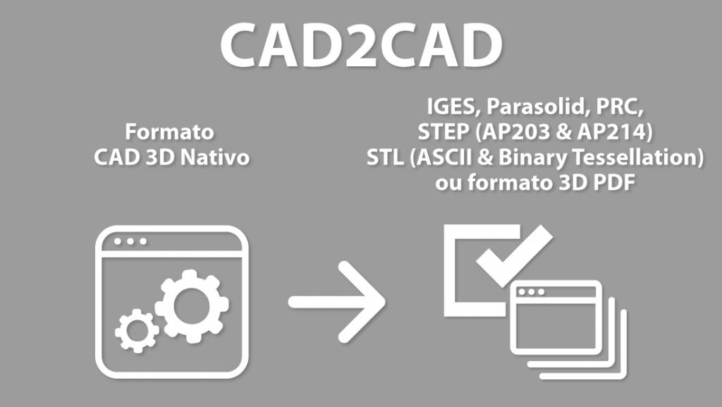 NV Sistemas Conversão CAD